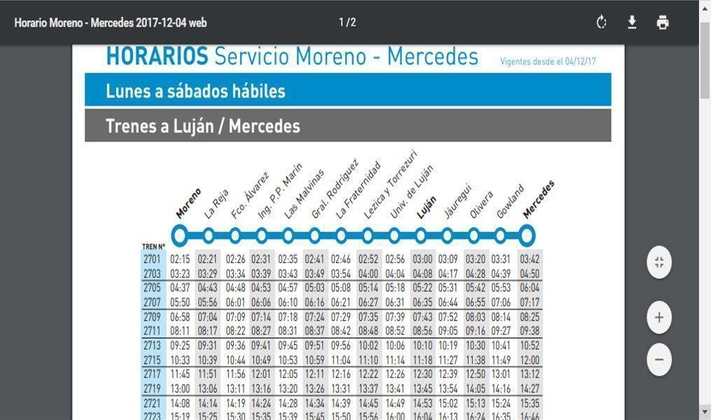 ¿Dónde Buscar Los Horarios Del Tren Sarmiento A Moreno?