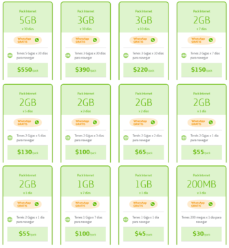 ¿Cuántas y cuáles son las tarifas de Internet prepago Movistar?