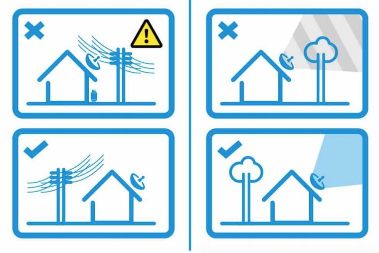¿Cómo Instalar Una Antena Prepago CNT En Mi Casa?
